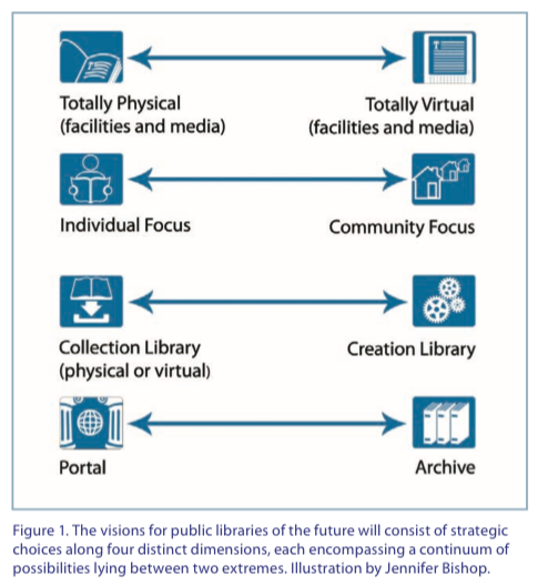 Figure 1 from Confronting the Future report