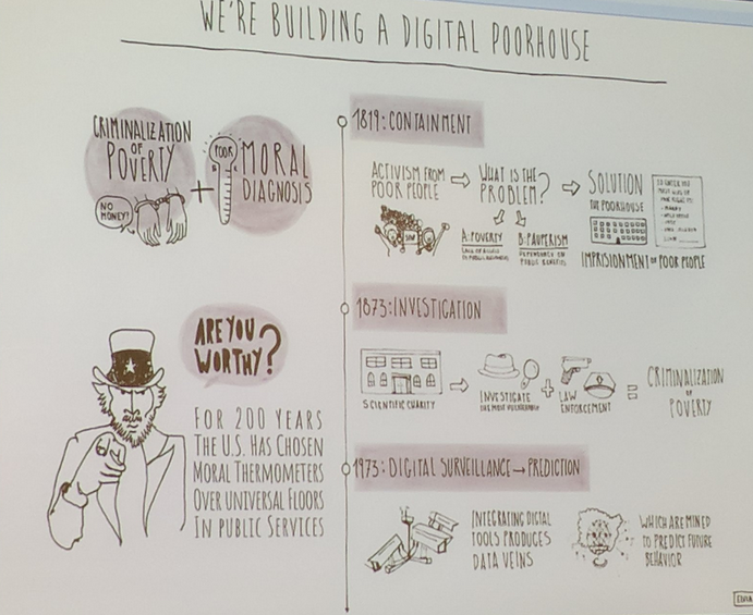 """We're building a digital poorhouse"" slide"