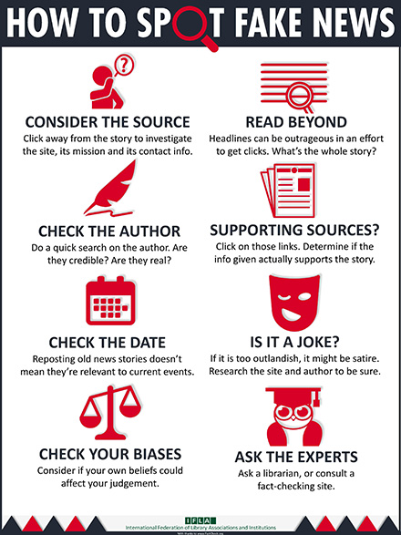 IFLA infographic: How to Spot Fake News