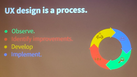 UX design is a process