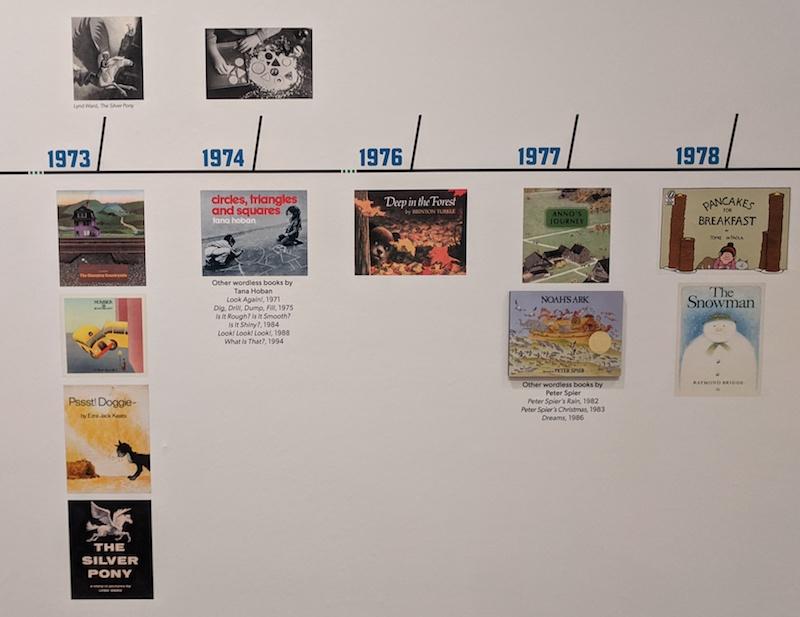timeline1973-1978